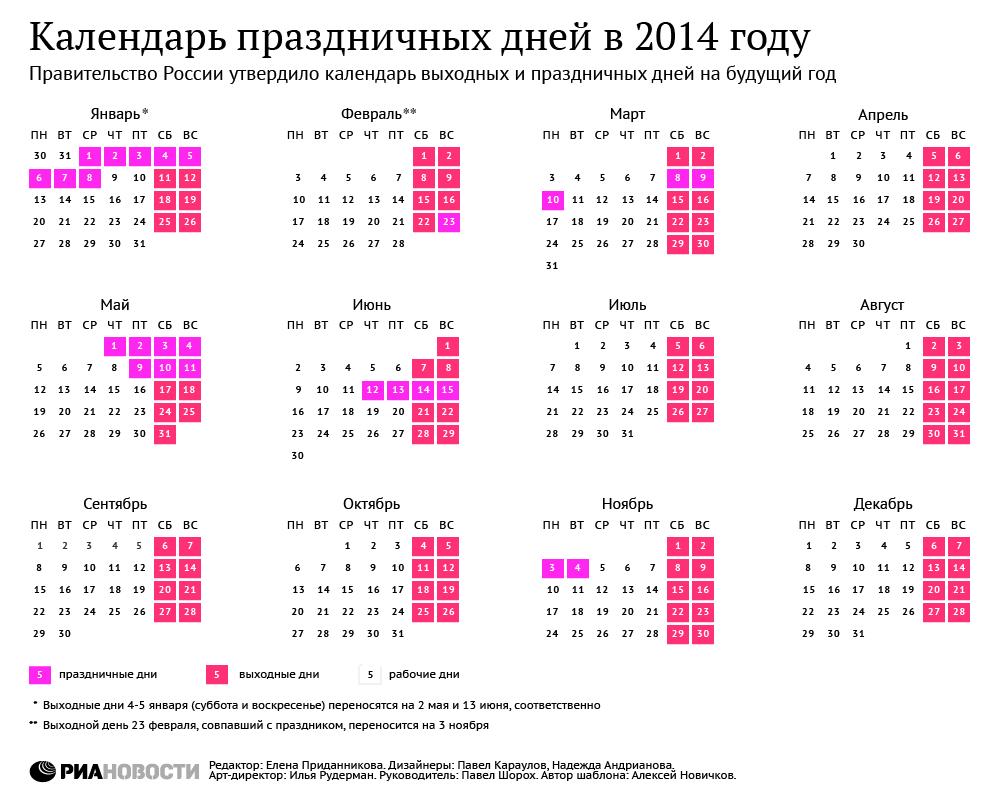 Календарь праздников 2014